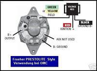 Tolle Prestolite Lichtmaschine Schaltplan Bilder - Die Besten ...